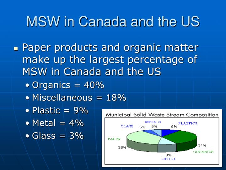 MSW in Canada and the US