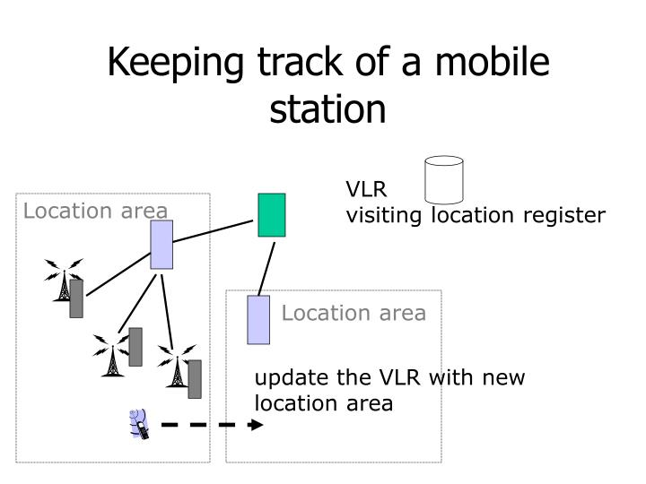 Keeping track of a mobile station