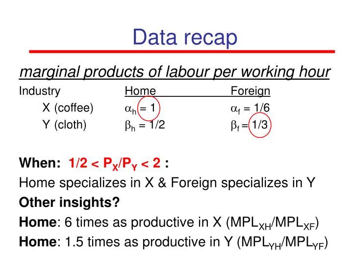 Data recap