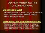 our msw program has two concentration areas