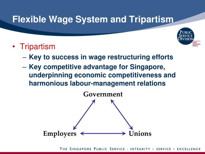 Flexible Wage System and Tripartism