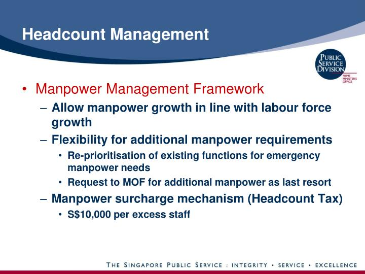Headcount Management