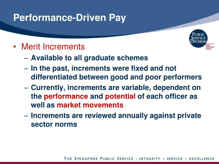 Performance-Driven Pay