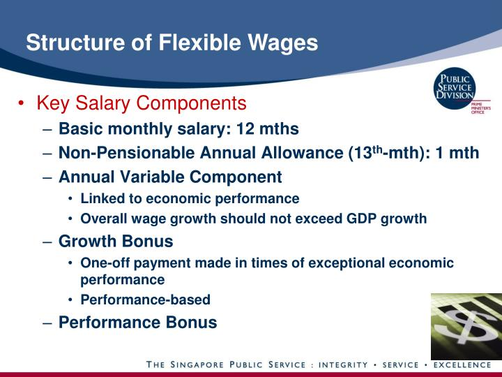 Structure of Flexible Wages
