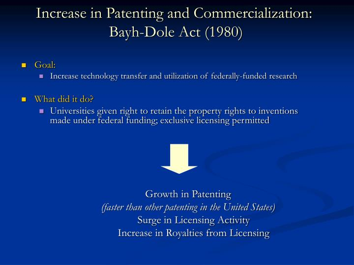 Increase in Patenting and Commercialization: