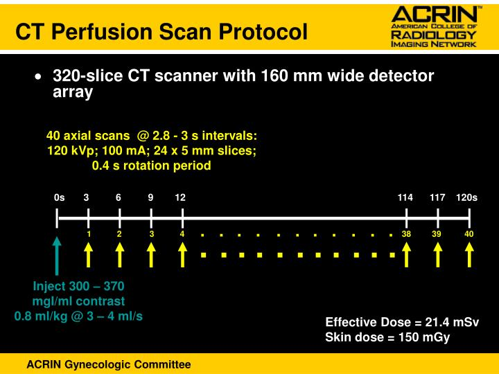 CT Perfusion Scan Protocol