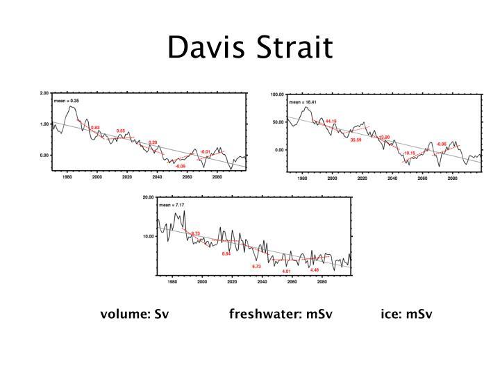 Davis Strait