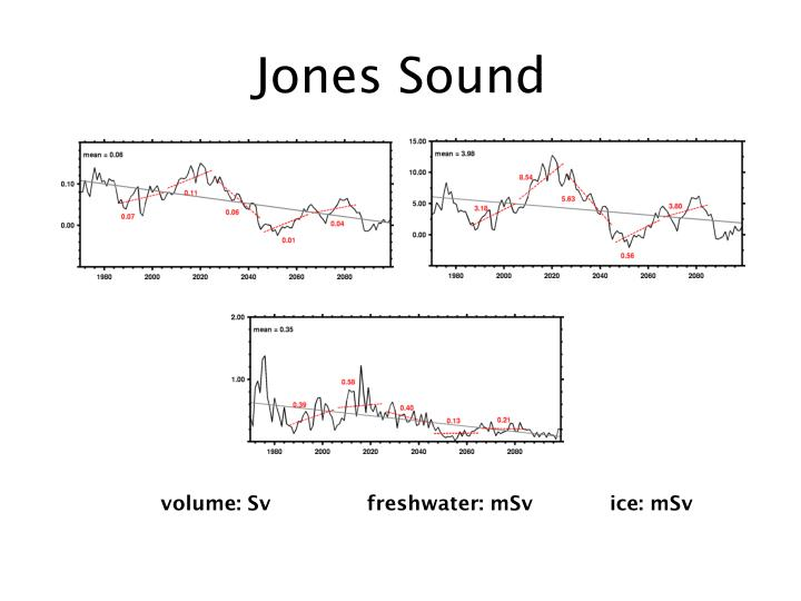 Jones Sound
