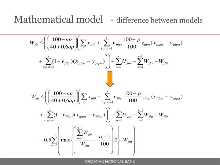 Mathematical model   -
