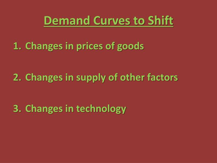 Demand Curves to Shift