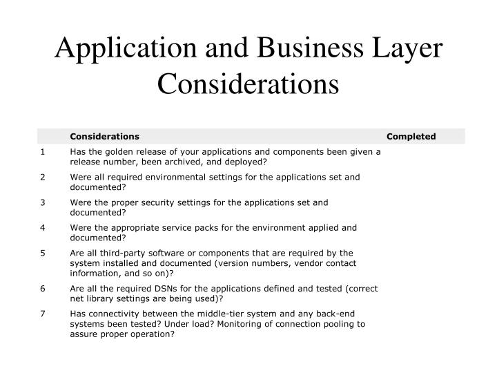Application and Business Layer Considerations
