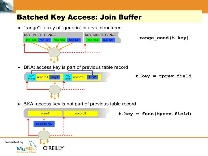 Batched Key Access: Join Buffer