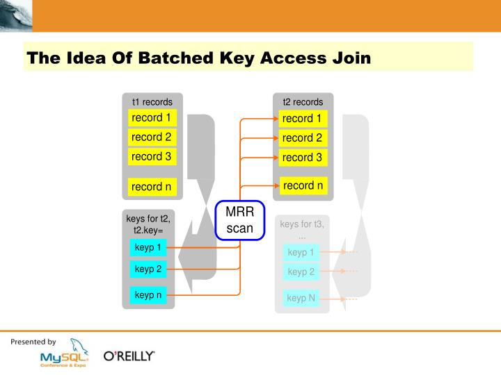 The Idea Of Batched Key Access Join
