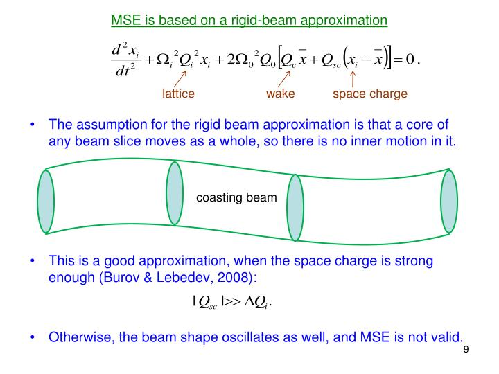 MSE is based on a rigid-beam approximation