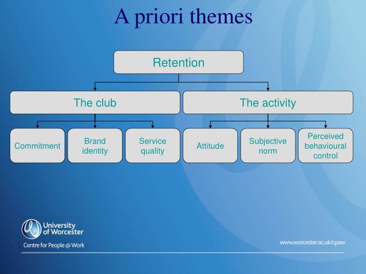A priori themes
