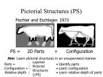 pictorial structures ps