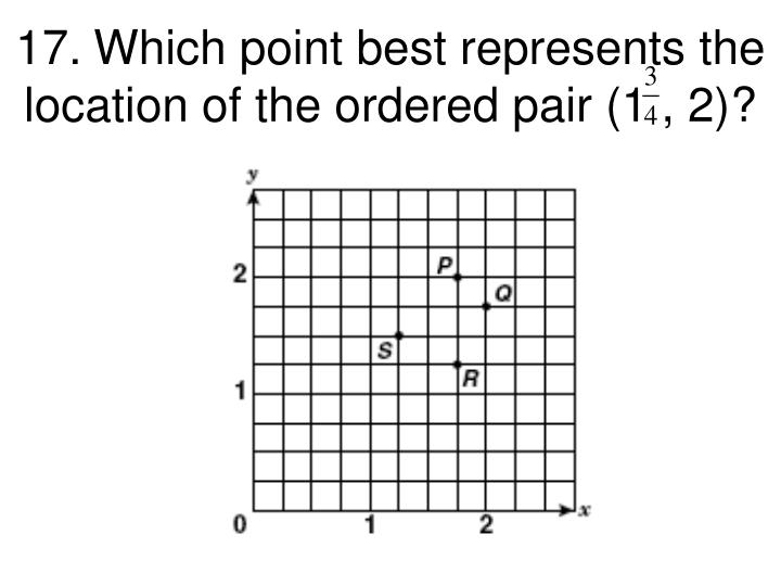 17.	Which point best represents the location of the ordered pair (1 , 2)?