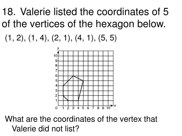 18.	Valerie listed the coordinates of 5 of the vertices of the hexagon below.