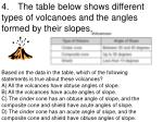 4 the table below shows different types of volcanoes and the angles formed by their slopes