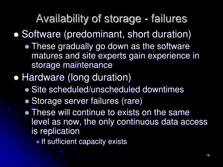 Availability of storage - failures