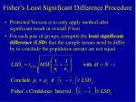 fisher s least significant difference procedure
