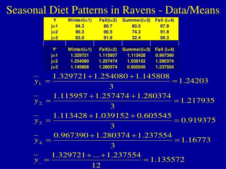 Seasonal Diet Patterns in Ravens - Data/Means
