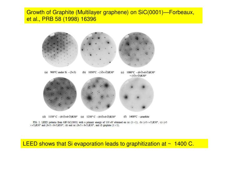 Growth of Graphite (Multilayer graphene) on SiC(0001)—Forbeaux, et al., PRB 58 (1998) 16396