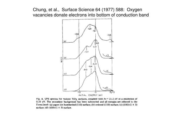 Chung, et al.,  Surface Science 64 (1977) 588:  Oxygen vacancies donate electrons into bottom of conduction band