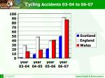 cycling accidents 03 04 to 06 07
