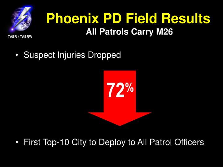 Suspect Injuries Dropped