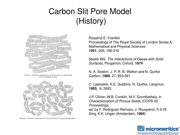 Carbon Slit Pore Model