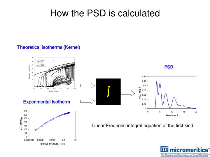 How the PSD is calculated