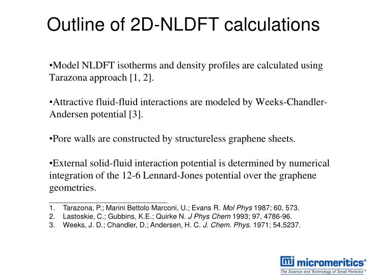 Model NLDFT isotherms and density profiles are calculated using Tarazona approach [1, 2].