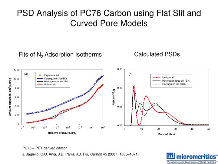 PSD Analysis of PC76 Carbon using Flat Slit and Curved Pore Models