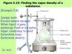 figure 5 15 finding the vapor density of a substance