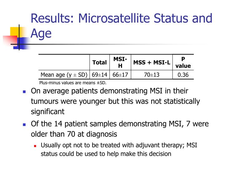 Results: Microsatellite Status and Age