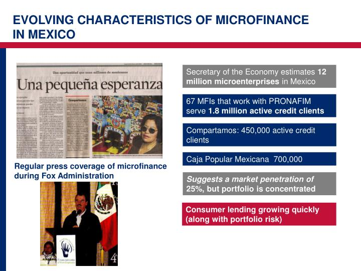 EVOLVING CHARACTERISTICS OF MICROFINANCE