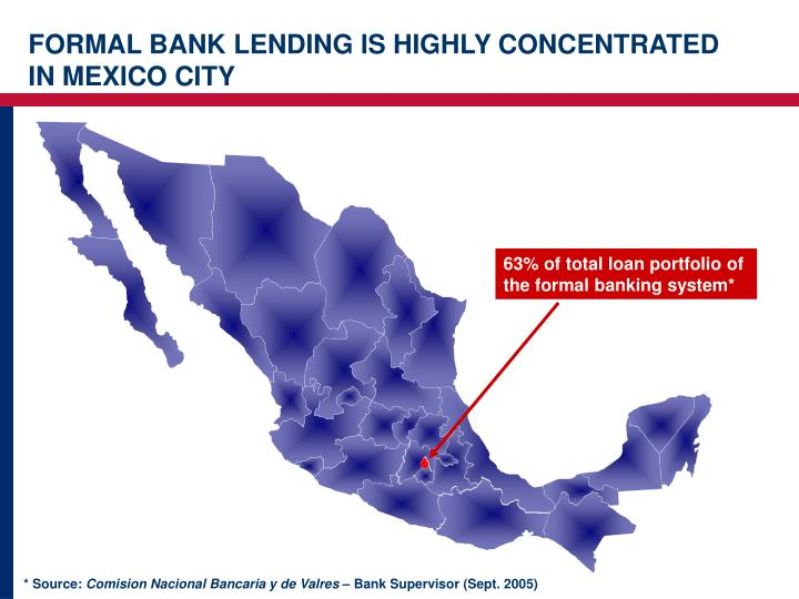 FORMAL BANK LENDING IS HIGHLY CONCENTRATED