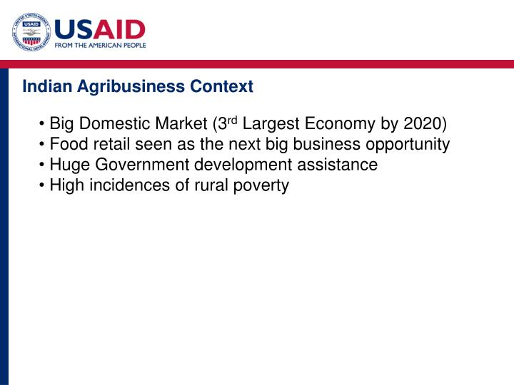 Indian Agribusiness Context