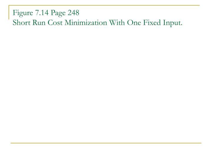 Figure 7.14 Page 248