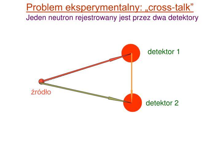 "Problem eksperymentalny: ""cross-talk"""