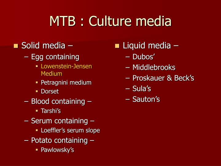 Solid media –