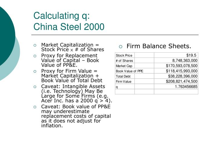 Market Capitalization = Stock Price × # of Shares