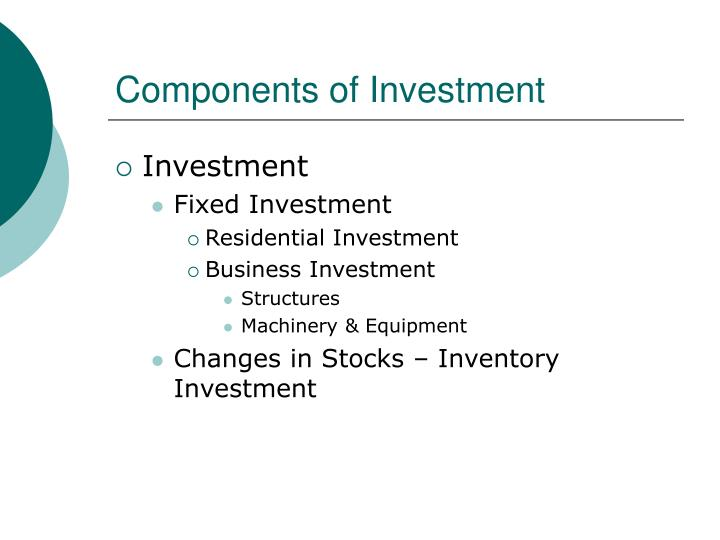 Components of Investment