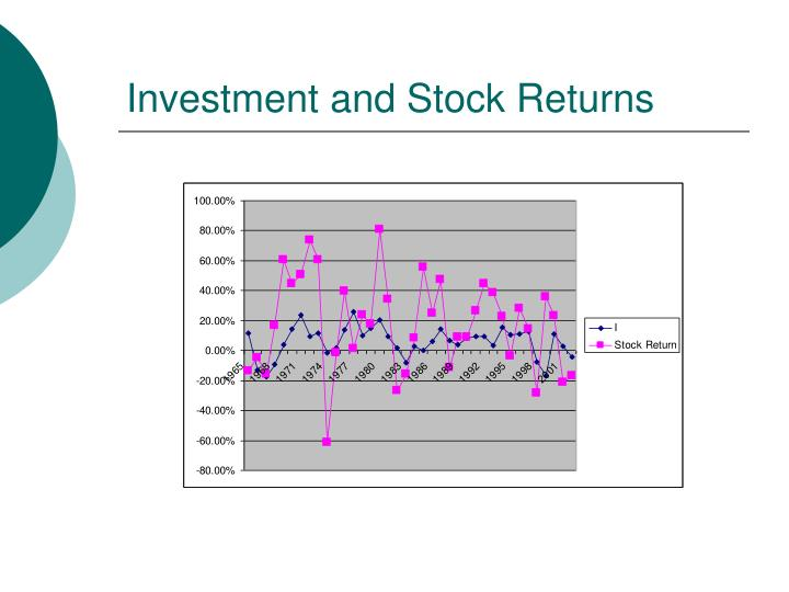 Investment and Stock Returns