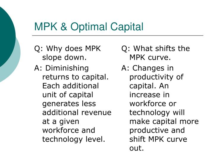 Q: Why does MPK slope down.