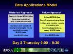 data applications model1
