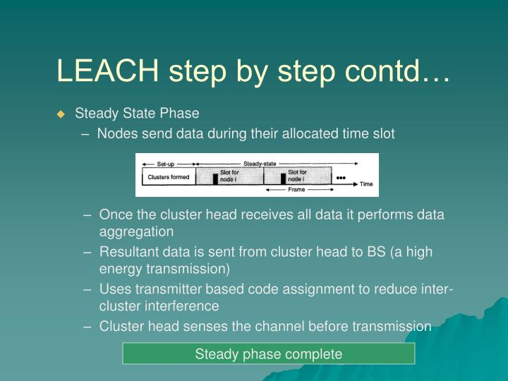LEACH step by step contd…
