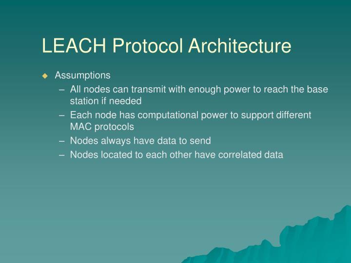 LEACH Protocol Architecture
