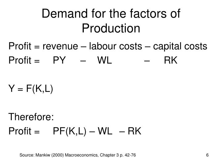 Demand for the factors of Production
